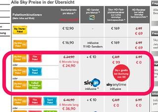 Aktuelle Preise von Sky (Stand: 01/2012, Screenshot: sky.de)