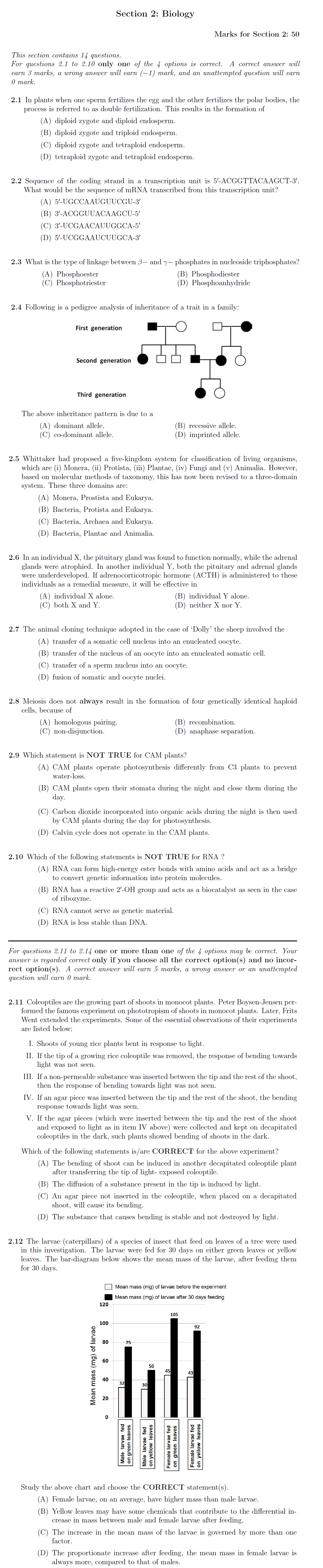 NEST 2011 Question Paper