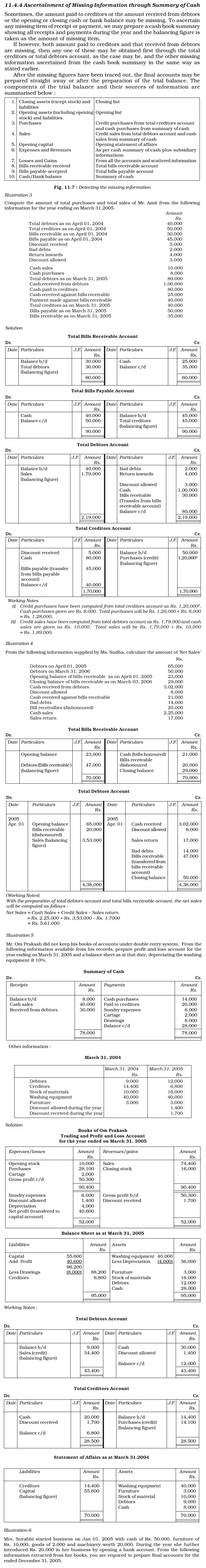 NCERT Class XI Accountancy Chapter 11 – Accounts from Incomplete Records