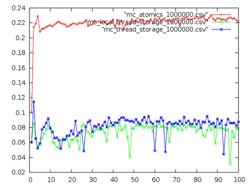 graph_G5_no_sema