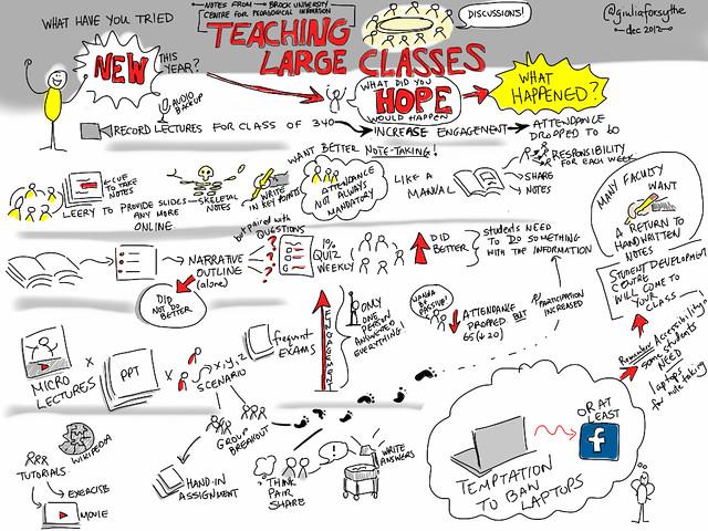 teaching large classes