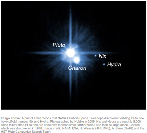 http://www.nasa.gov/mission_pages/hubble/plutos_moons.html