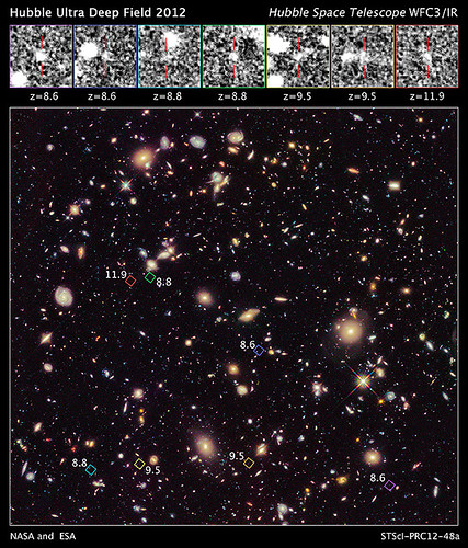 Hubble Provides First Census of Galaxies Near Cosmic Dawn
