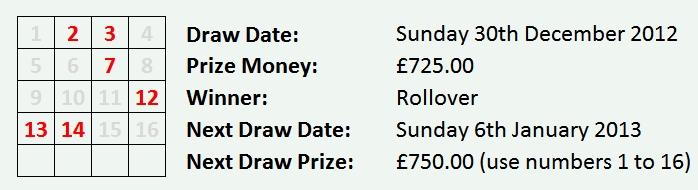 Dock Lottery 30122012