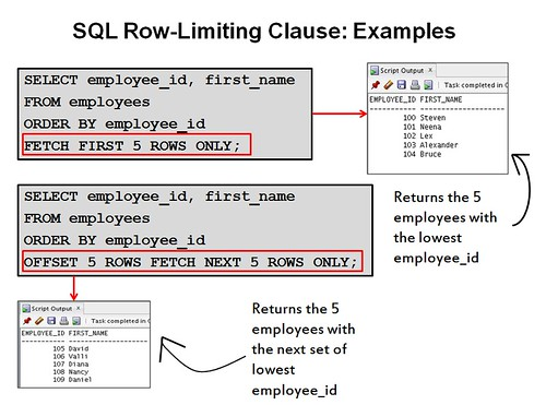 SQL Row-Limiting Clause Examples