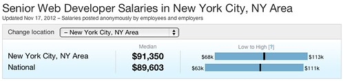 Senior Web Developer salaries in New York 2012