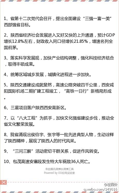 2012年陕西十大新闻