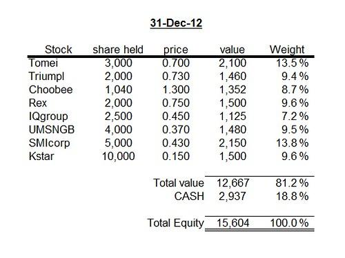 NWC_2012-12-31