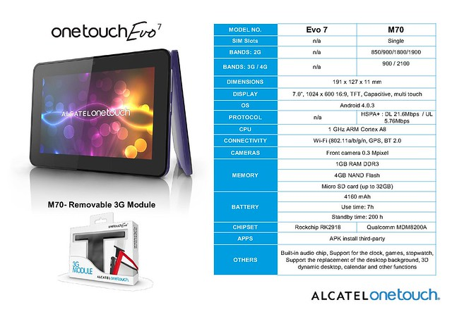 alcatel mobile phones tablets (1)