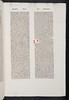 Rubrication in Vincentius Bellovacensis [pseudo-]: Speculum morale