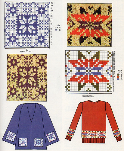 Aran & Fair Isle Knitting vintage craft book