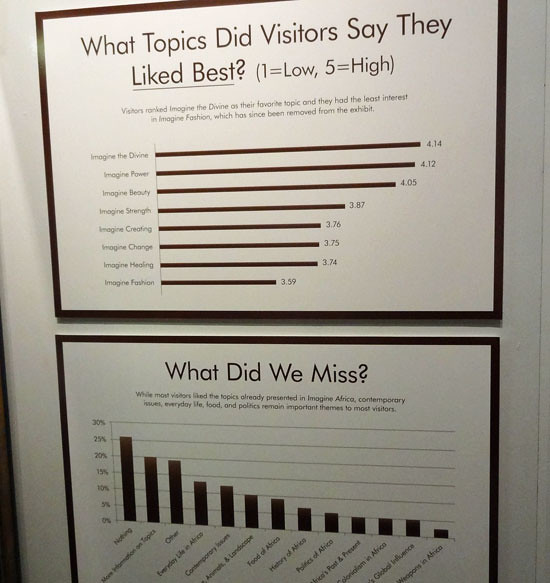 visitors-feedback-sign