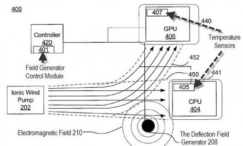 Даже если учесть появление в цепочке генерации электроэнергии дополнительных звеньев, которые снижают общий КПД системы, разработка Apple обладает серьезным преимуществом перед традиционными аналогами