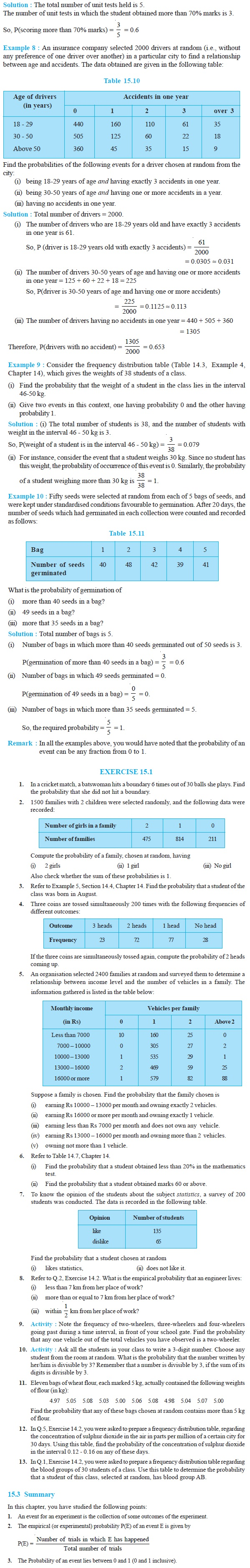 NCERT Class IX Maths Chapter 15 Probability