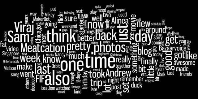 2011 Owiber.com Blog Word Cloud