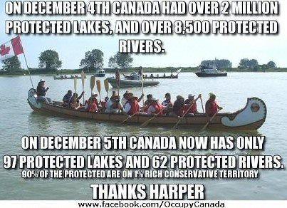 Protect Rivers & Lakes