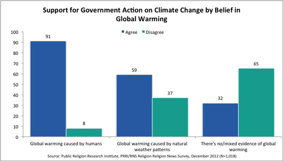 Global-warming,-what-to-do-560.jpg