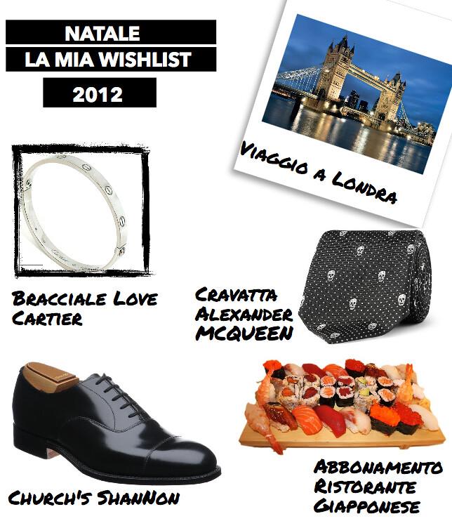 wishlist-natale-2012