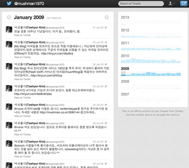 tweet archives(Jan. 2009)