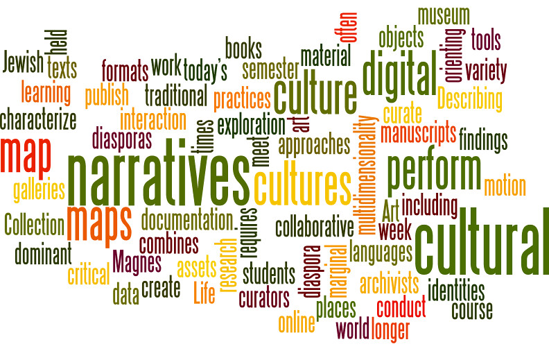 Mapping Diasporas | Wordle 2