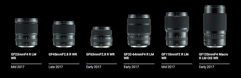 FUJINON GF Lens