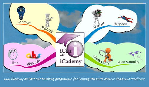 iCan-with-iCademy-iMindMap