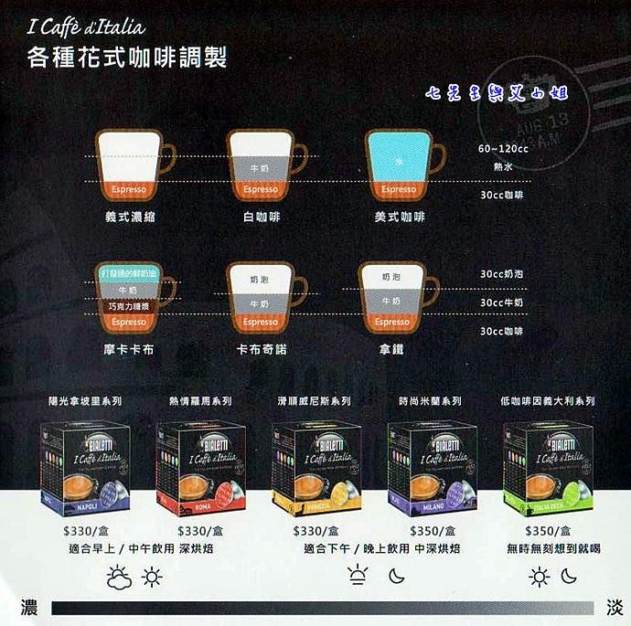 8. 花式咖啡調製