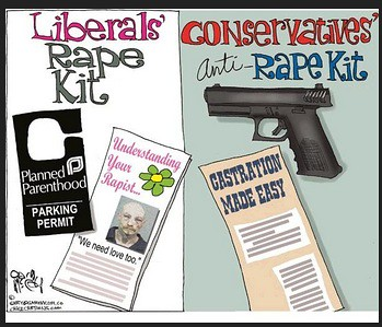 conservative rape kit