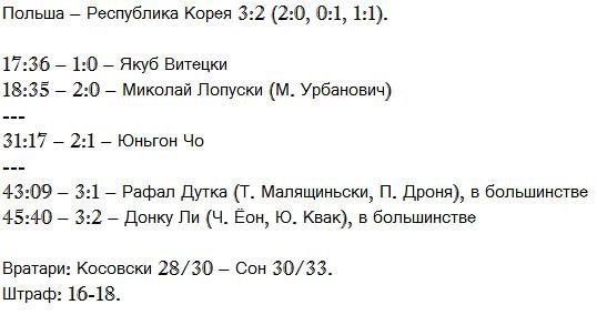 Еврочеллендж. Польша 3:2 Республика Корея. 7.02.2013.