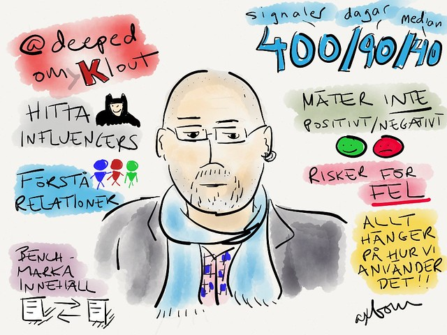 [SE] #sketchnotes från @deeped:s session på #ssmx