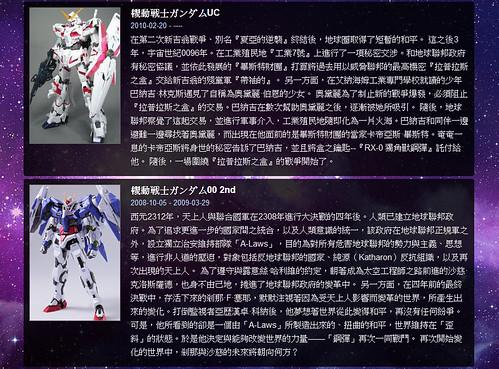 SRW 參戰機器人作品資訊