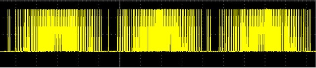 triangle wave at 100Hz without filter