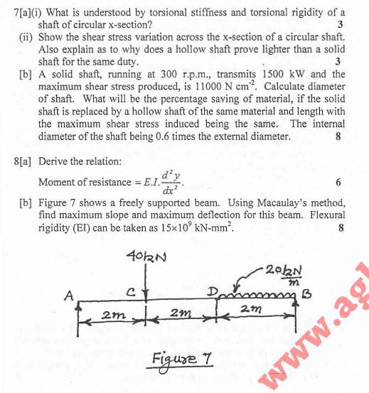 NSIT Question Papers 2008 – 2 Semester - End Sem - COE-EC-EE-IC-112