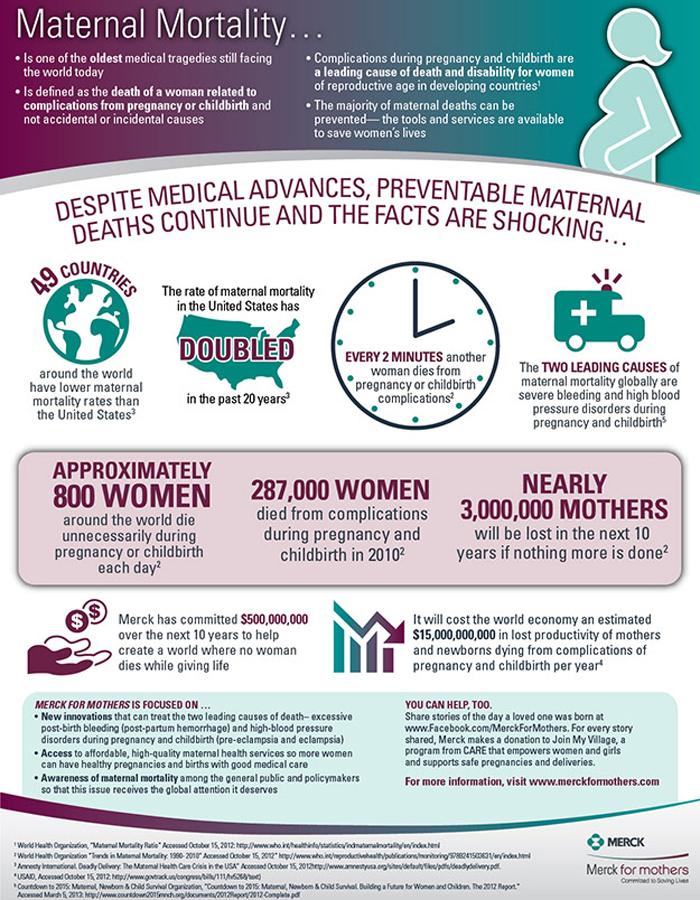 MerckforMothers_Infographic2_R2