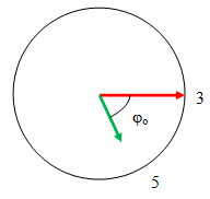 Bài tập chuyển động tròn đều, vật lý phổ thông