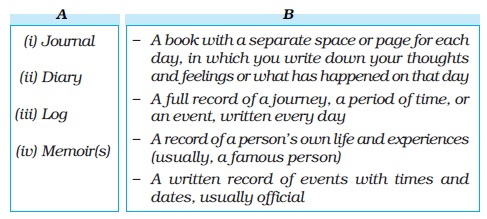 NCERT Class X English: Chapter 4 - From the Diary of Anne Frank