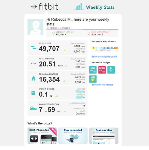 FitbitWeeklyemail