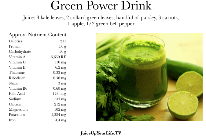 Green Power Drink