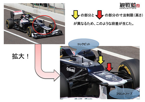 段差ノーズ説明(1)[KANSENZYUKU]