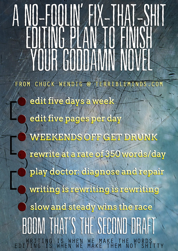 How To Karate Your Novel And Edit That Motherfucker Hard: A No-Foolin' Fix-That-Shit Editing Plan To Finish The Goddamn Job