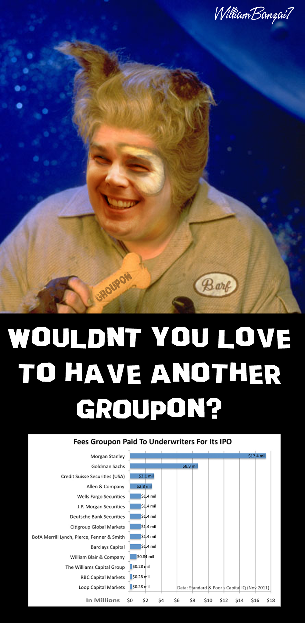 WOULDN'T YOU LOVE TO HAVE ANOTHER GROUPON?