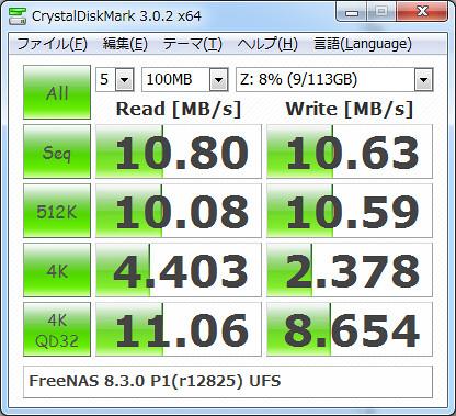FreeNAS Benchmark2