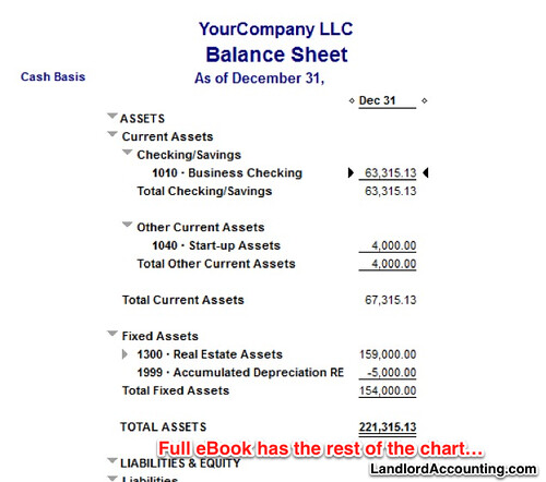 real estate balance sheet sample