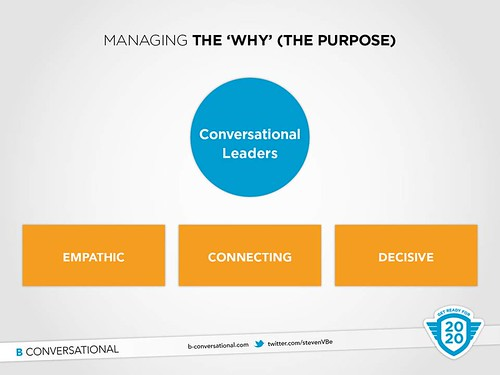 Conversational Leadership model
