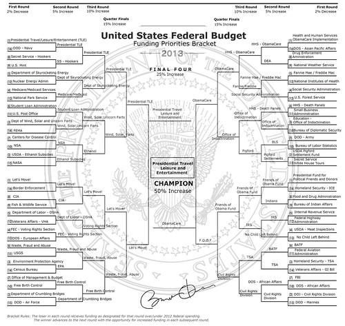 Obama's 2013 Bracket