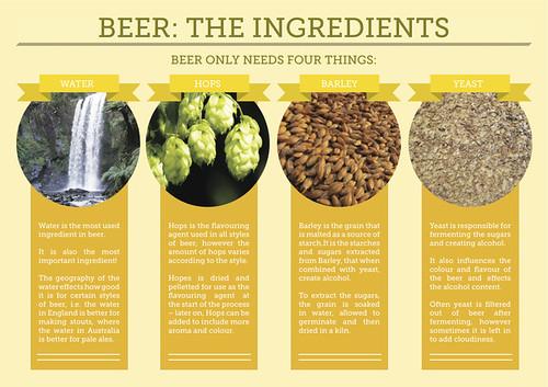 Craft Beer Ingredient List