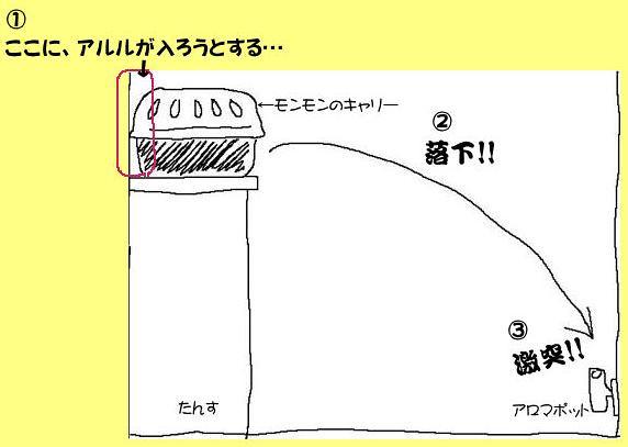11-4図解