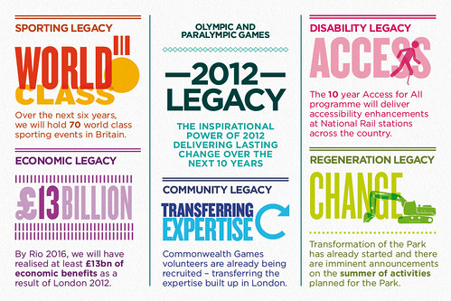 London 2012 Olympic and Paralympic legacy graphic by The Department for Culture, Media and Sport