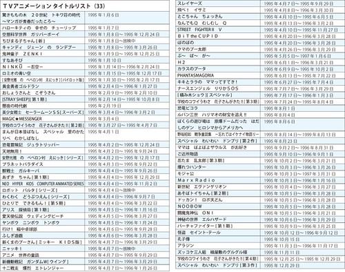 130305(1) -《日本電視動畫史50週年》專欄第33回(1995年):金字塔神作大集合、Don't Think, Just Watch! (2/2)