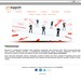 SALOTTO: ProSupport-verkkosivut: yrityksille
